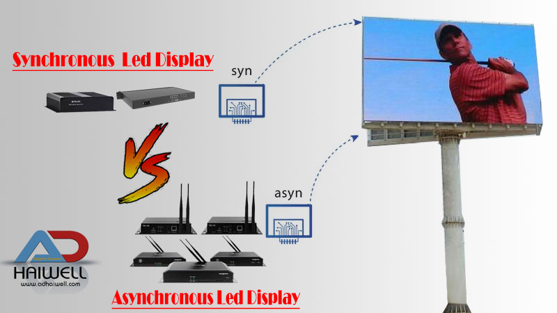 How to Choose Synchronous and Asynchronous Led Display